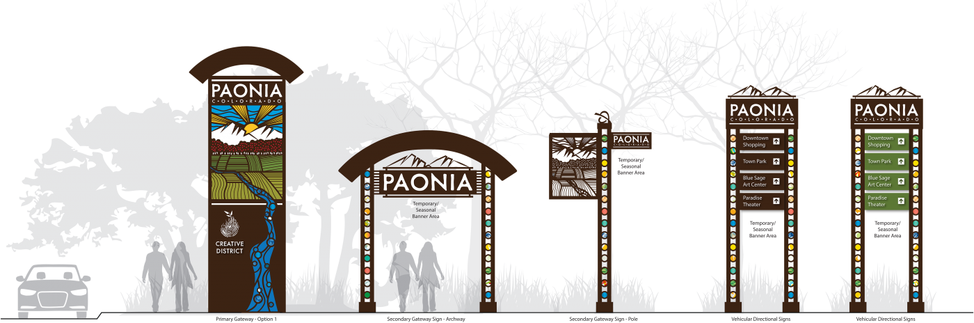 Paonia Signage Concept